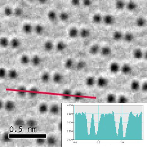 фото атомы под электронным микроскопом фото